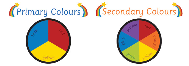 Primary & Secondary Colours